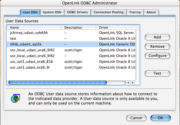 OpenLink ODBC Administrator, User DSN tab