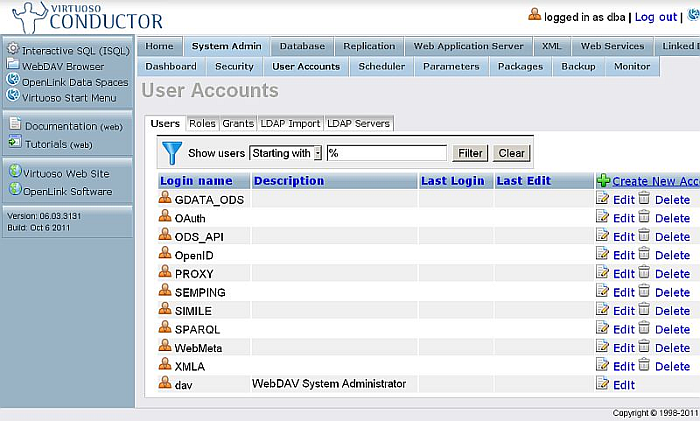 Assign SPARQL Role to SQL User